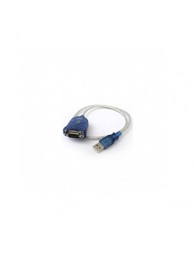 Câble adaptateur USB - port série INNOVATE